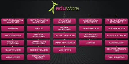 school software management