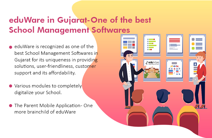 eduWare School Management Software In Gujarat